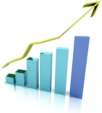 Gráfico de barras e linha crescente